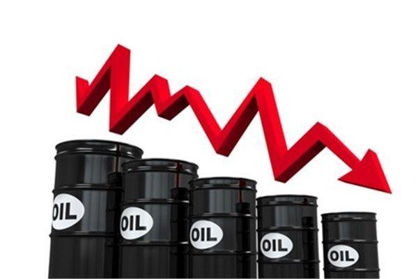 Цена нефти Brent упала на 5,12%